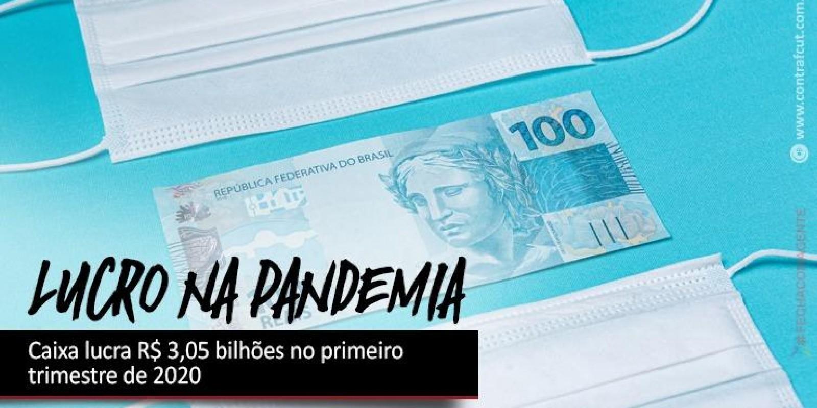 Caixa lucra R$ 3,05 bilhões no primeiro trimestre de 2020