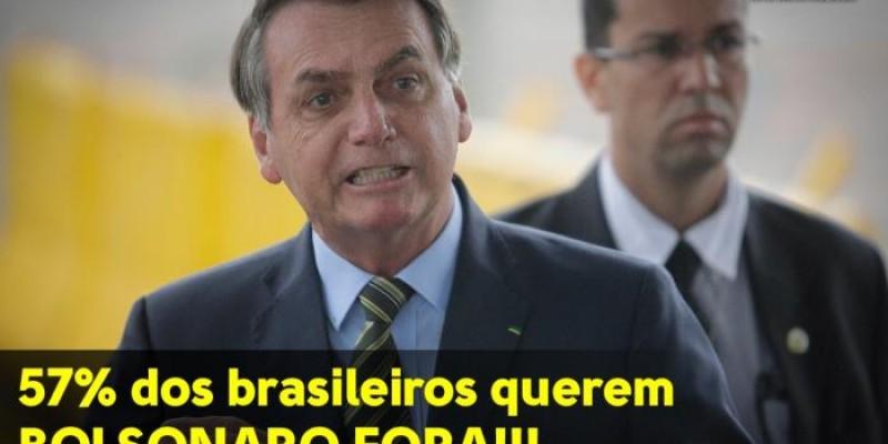 57% dos brasileiros são a favor do impeachment de Bolsonaro